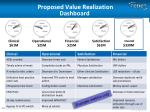 proposed value realization dashboard