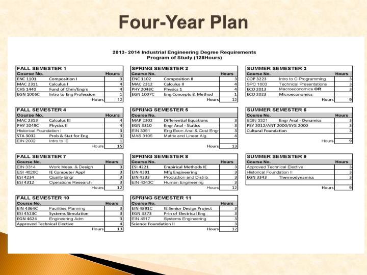 electrical engineering 4 year plan umd manual e books  electrical engineering 4 year plan ucf wiring diagram