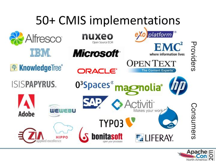50+ CMIS implementations
