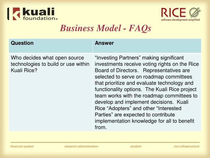 Business Model - FAQs
