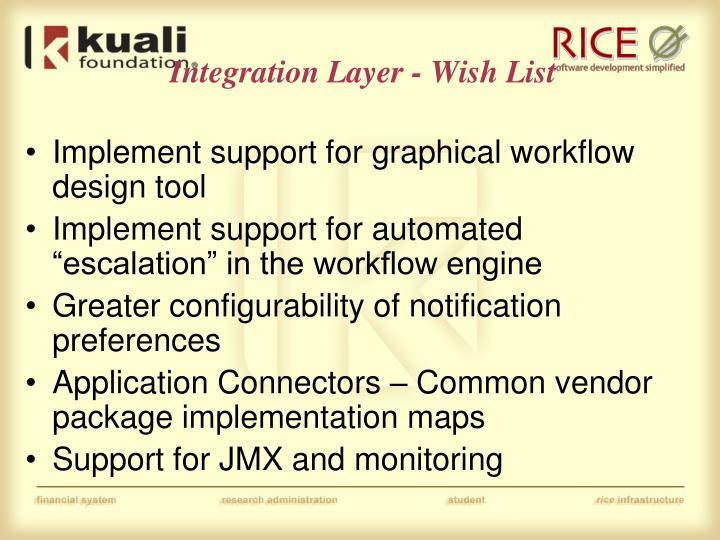 Integration Layer - Wish List