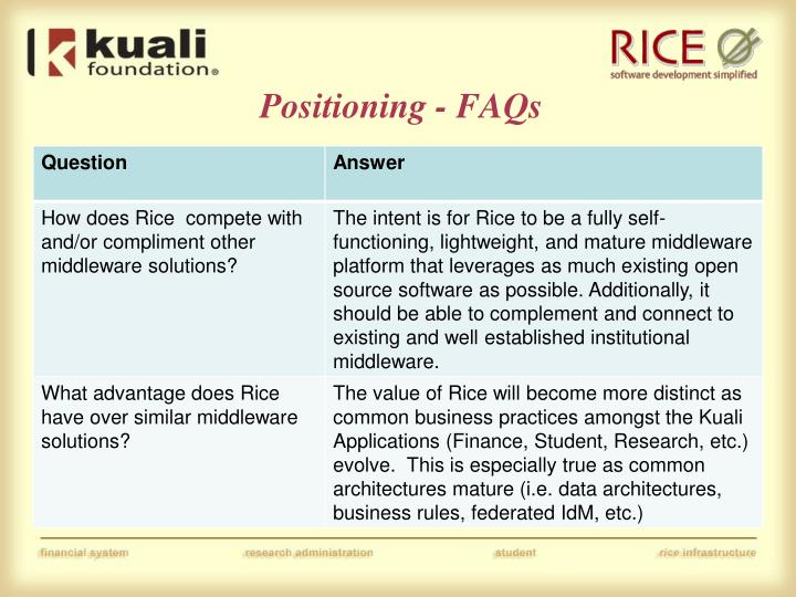 Positioning - FAQs