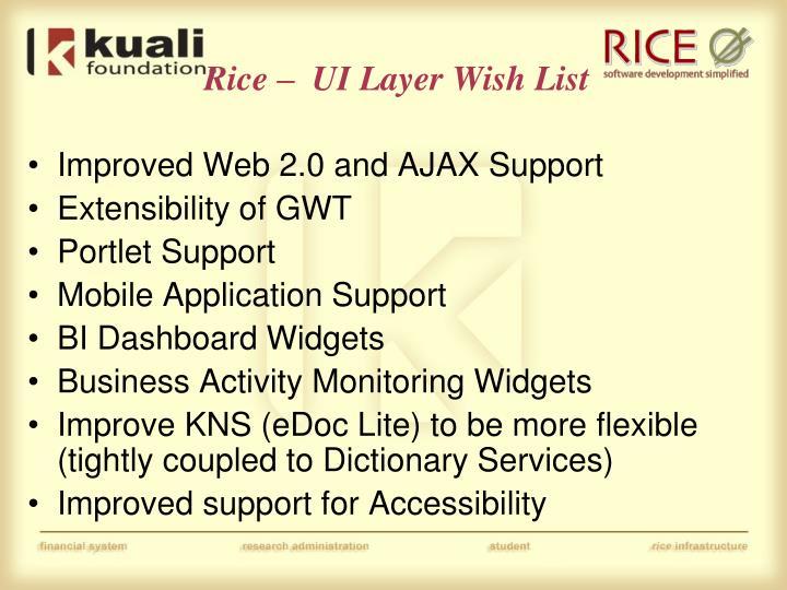 Rice –  UI Layer Wish List