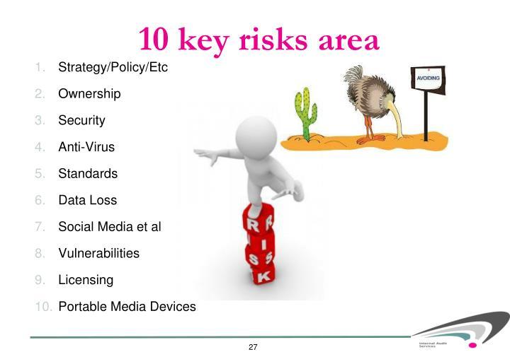 10 key risks area