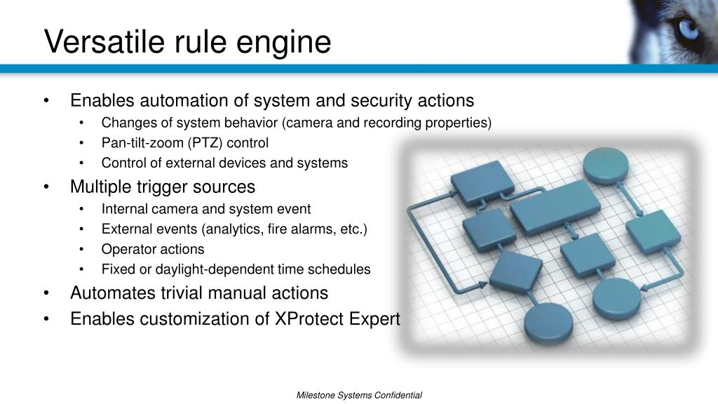 PPT - XProtect ® Expert 2013 Product presentation PowerPoint