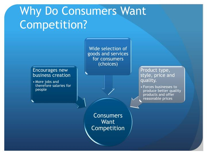 Why Do Consumers Want Competition?