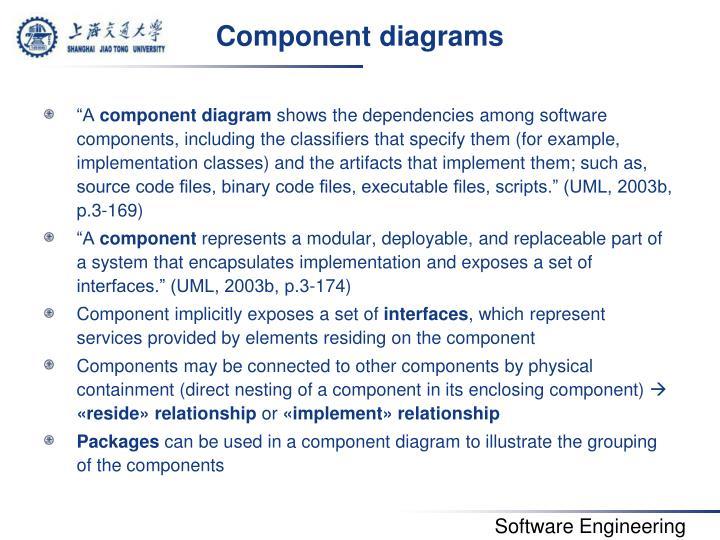 Component diagrams