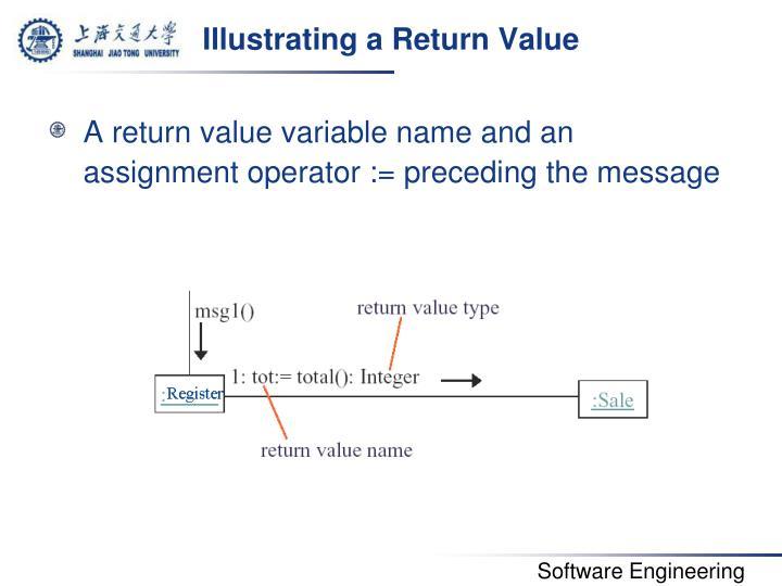 Illustrating a Return Value