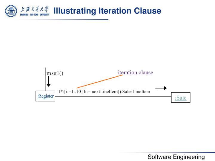 Illustrating Iteration Clause