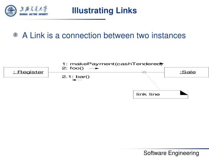 Illustrating Links