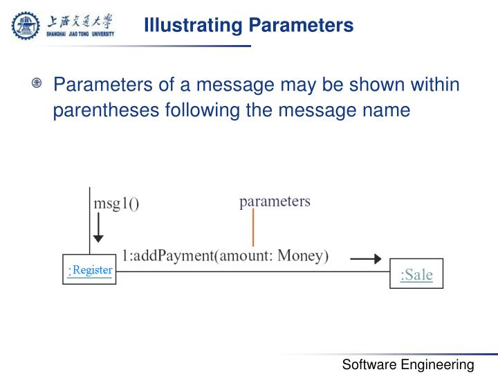 Illustrating Parameters