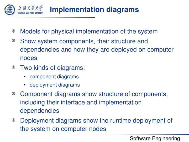 Implementation diagrams