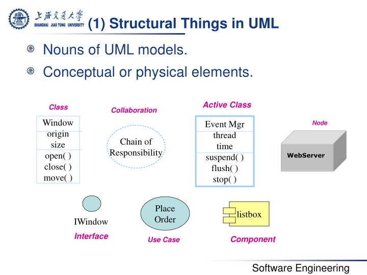 (1) Structural