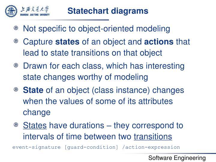 Statechart diagrams