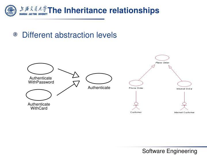 The Inheritance relationships