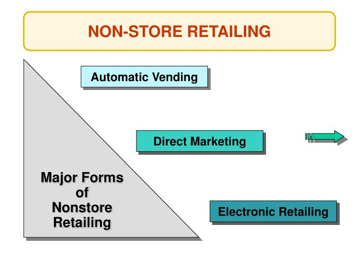 non store retailing Most individual consumers purchase products through retailers physical 'brick and mortar' stores are not the only type of retailing in the.