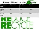 household items recycled in canada