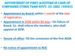 appointment of first auditors in case of companies other than govt co sec 139 6