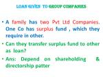 loan given to group companies