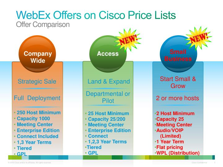 Webex offers on cisco price lists offer comparison