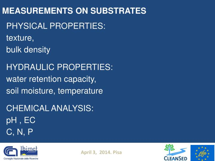MEASUREMENTS ON SUBSTRATES