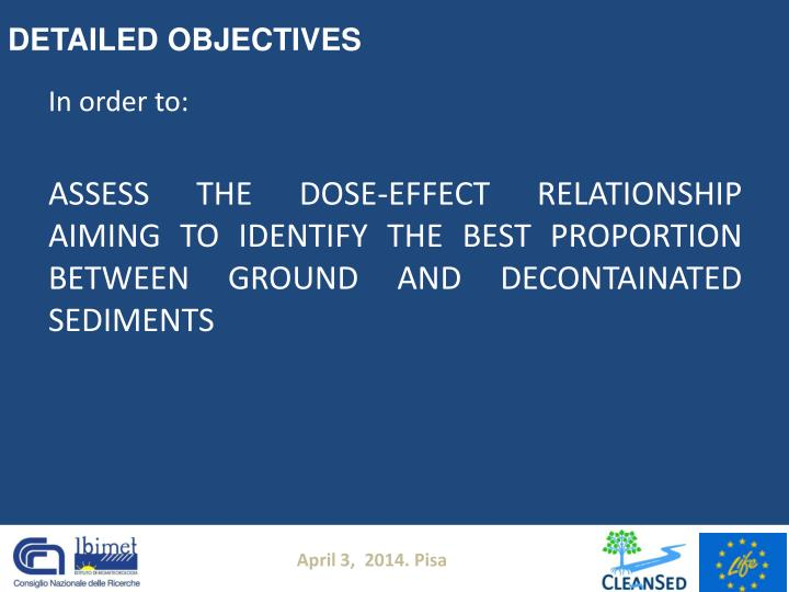 DETAILED OBJECTIVES