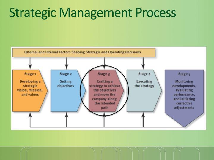 5 generic strategiespower point set 5