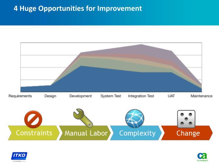 4 Huge Opportunities for Improvement