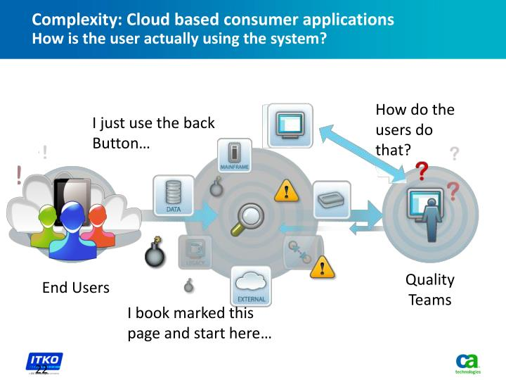 Complexity: Cloud based consumer applications