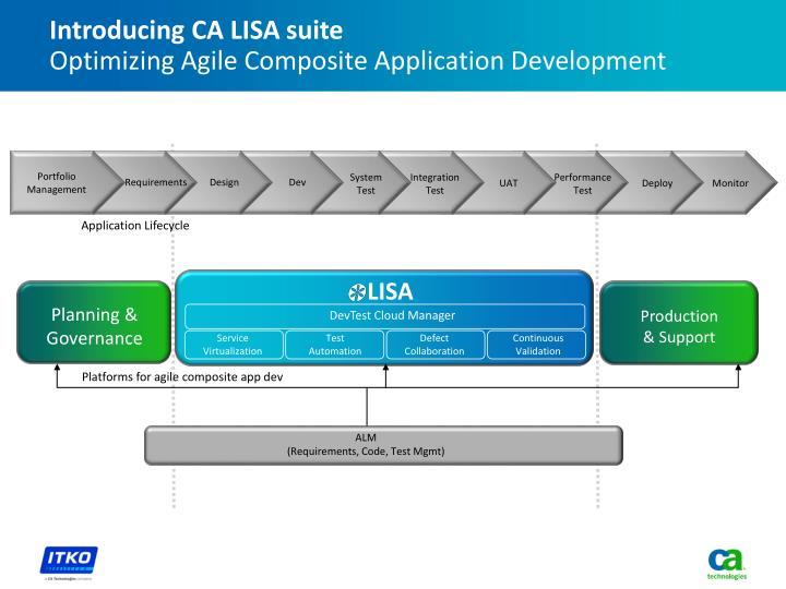 Introducing CA LISA suite