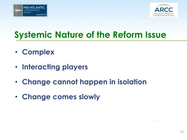 Systemic Nature of the Reform Issue