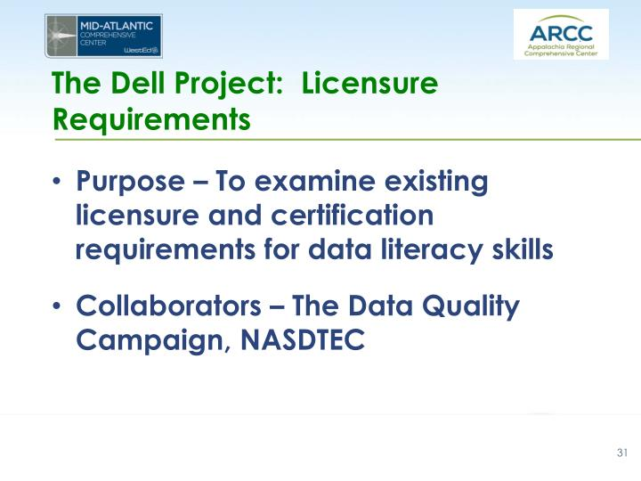 The Dell Project:  Licensure Requirements