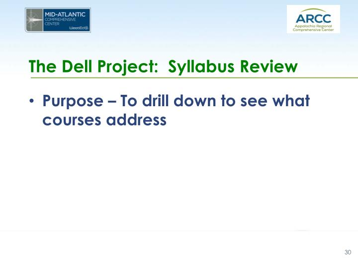 The Dell Project:  Syllabus Review