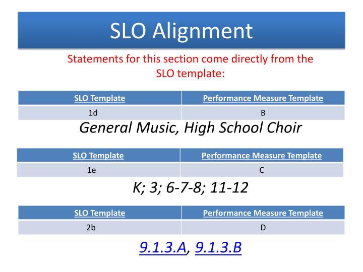 SLO Alignment