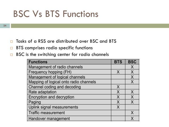 BSC Vs BTS Functions