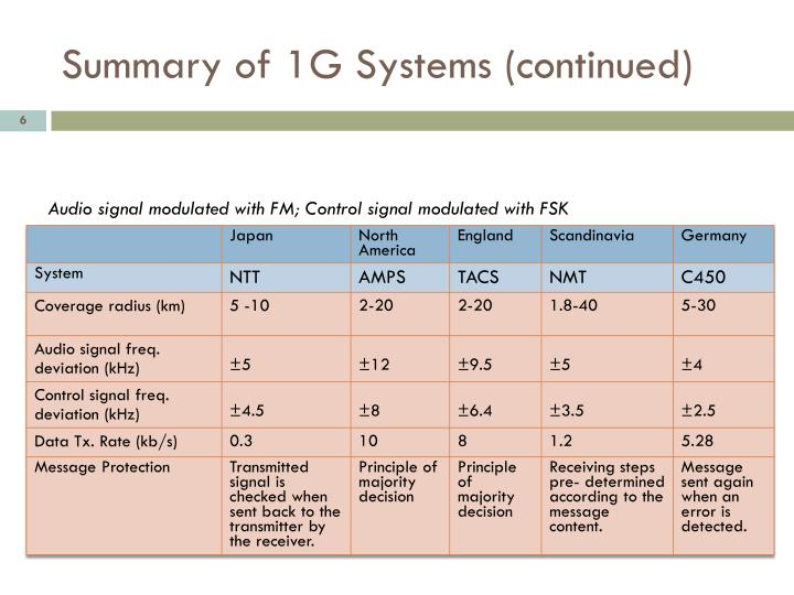 Summary of 1G Systems (continued)