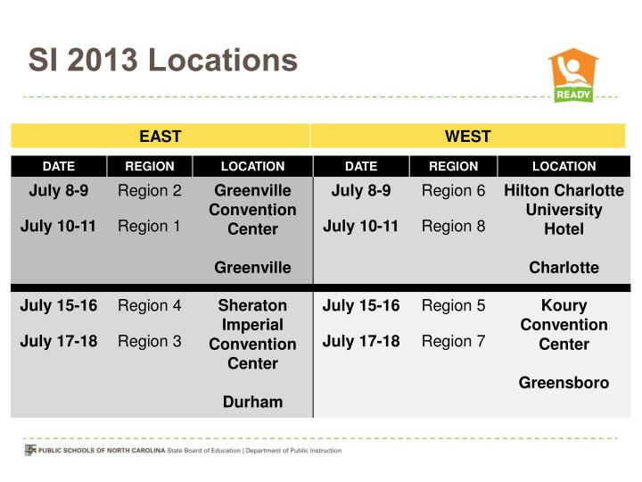 SI 2013 Locations