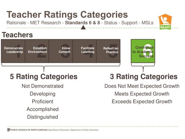Teacher Ratings Categories