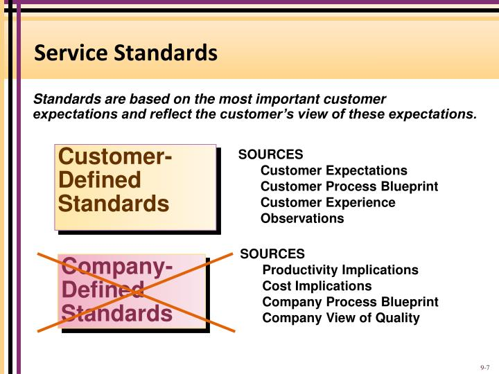 Ppt gaps model of service quality powerpoint presentation id1537896 service standards malvernweather Gallery
