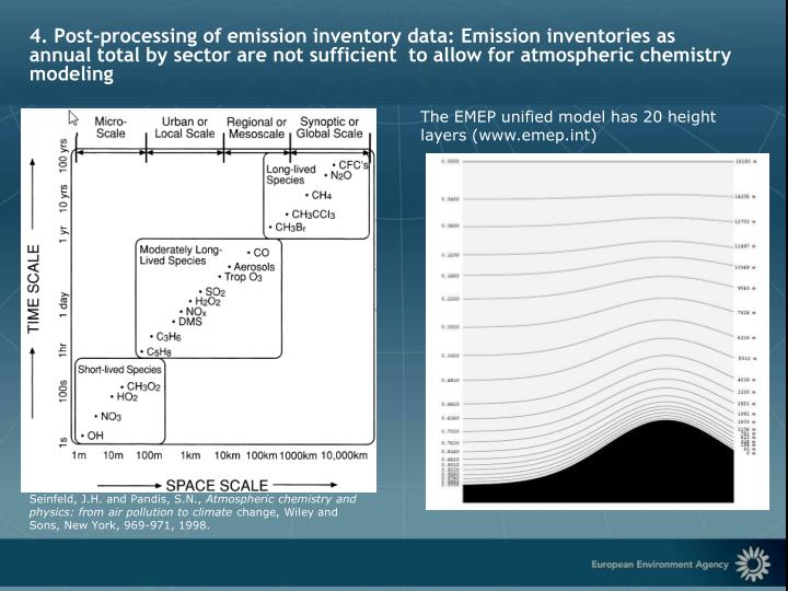 4. Post-processing of emission inventory data: