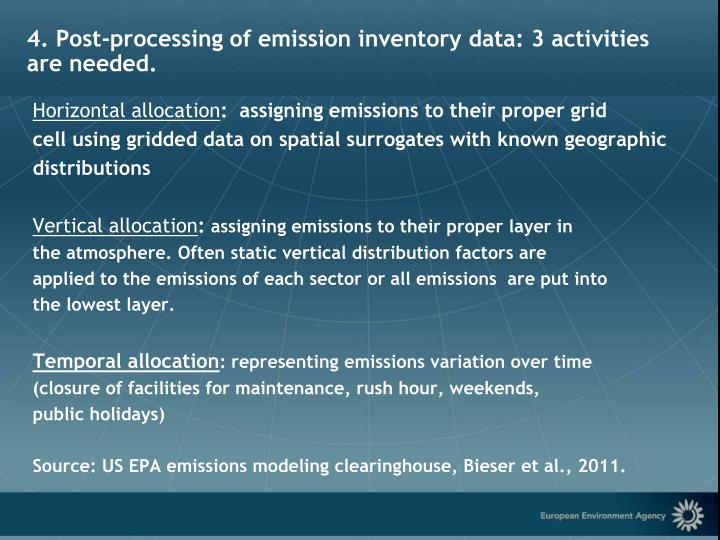 4. Post-processing of emission inventory data: 3 activities are needed.
