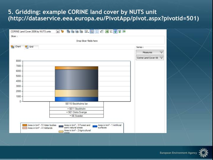 5. Gridding: example CORINE land cover by NUTS unit (http://dataservice.eea.europa.eu/PivotApp/pivot.aspx?pivotid=501)