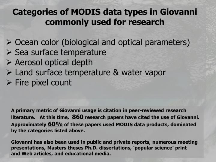 Categories of MODIS data types in Giovanni