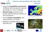 enhance interoperability with other ghg networks