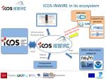 icos inwire in its ecosystem