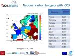 national carbon budgets with icos