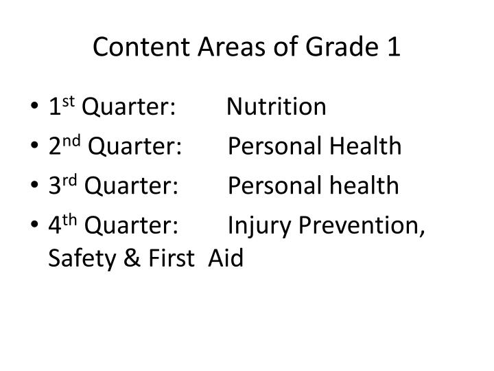 Content Areas of Grade 1