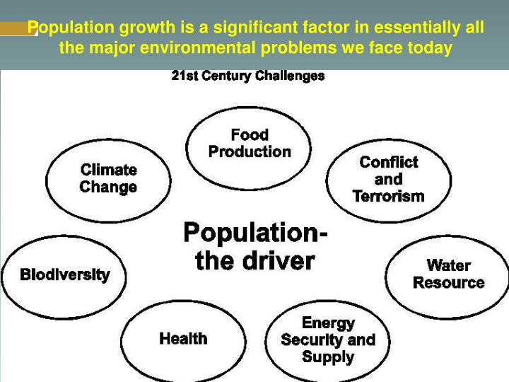 an analysis of population growth as the major social and environmental issues Actionbioscienceorg examines bioscience issues in biodiversity,  population and the environment:  as population growth slows,.