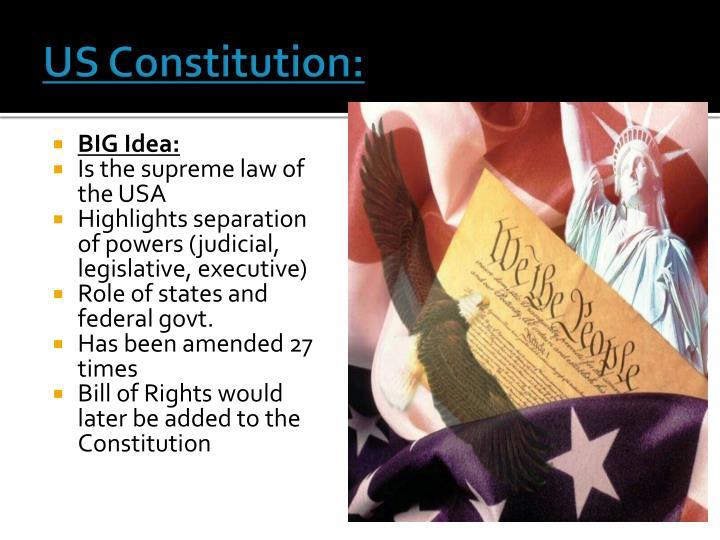 US Constitution: