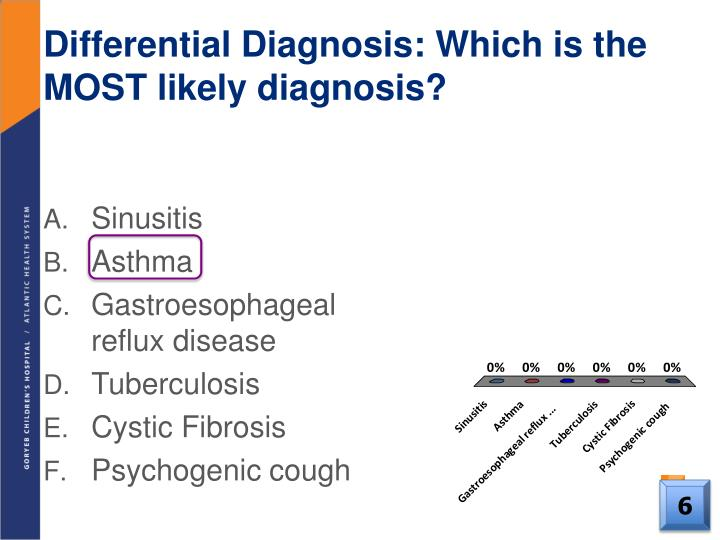 Differential Diagnosis: Which is the MOST likely diagnosis?